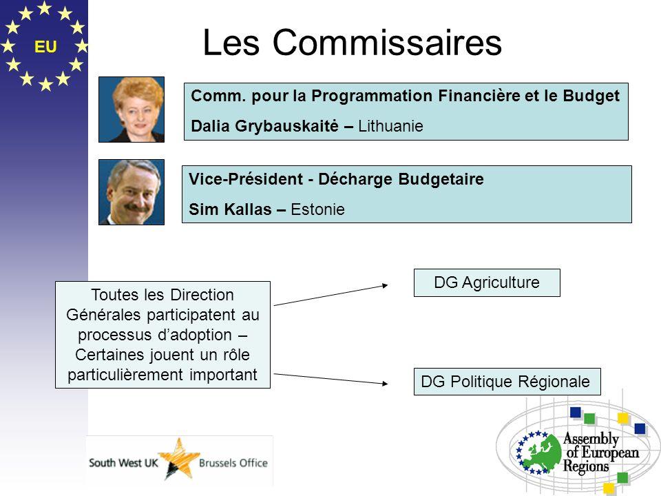 EU Les Commissaires Comm. pour la Programmation Financière et le Budget Dalia Grybauskaitė – Lithuanie Vice-Président - Décharge Budgetaire Sim Kallas