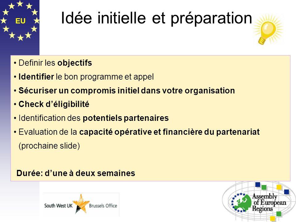 EU Idée initielle et préparation Definir les objectifs Identifier le bon programme et appel Sécuriser un compromis initiel dans votre organisation Che