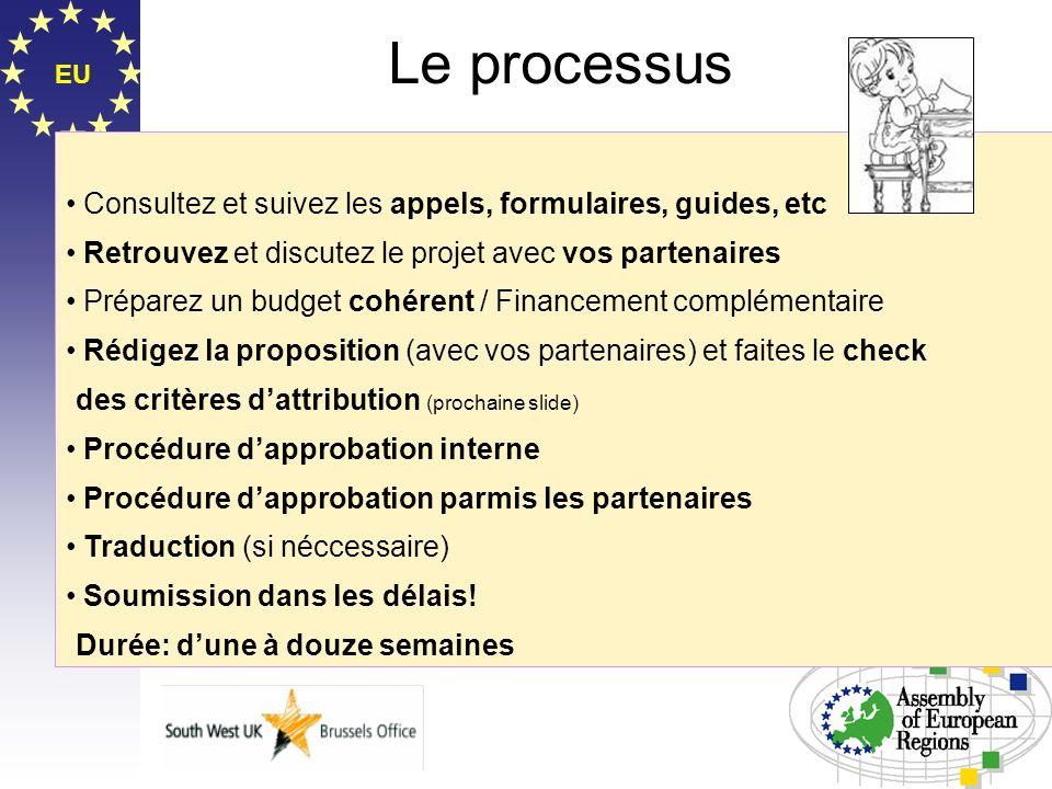 EU Le processus Consultez et suivez les appels, formulaires, guides, etc Retrouvez et discutez le projet avec vos partenaires Préparez un budget cohér