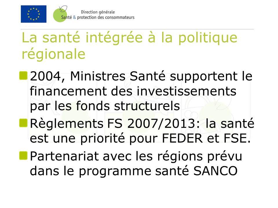 La santé intégrée à la politique régionale 2004, Ministres Santé supportent le financement des investissements par les fonds structurels Règlements FS 2007/2013: la santé est une priorité pour FEDER et FSE.