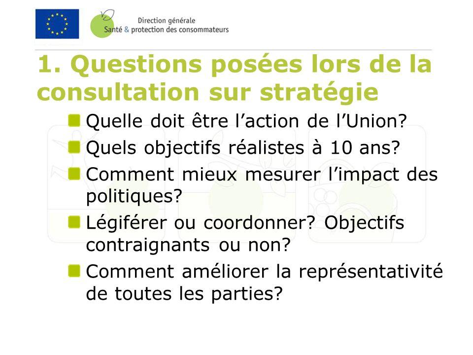 1. Questions posées lors de la consultation sur stratégie Quelle doit être laction de lUnion.