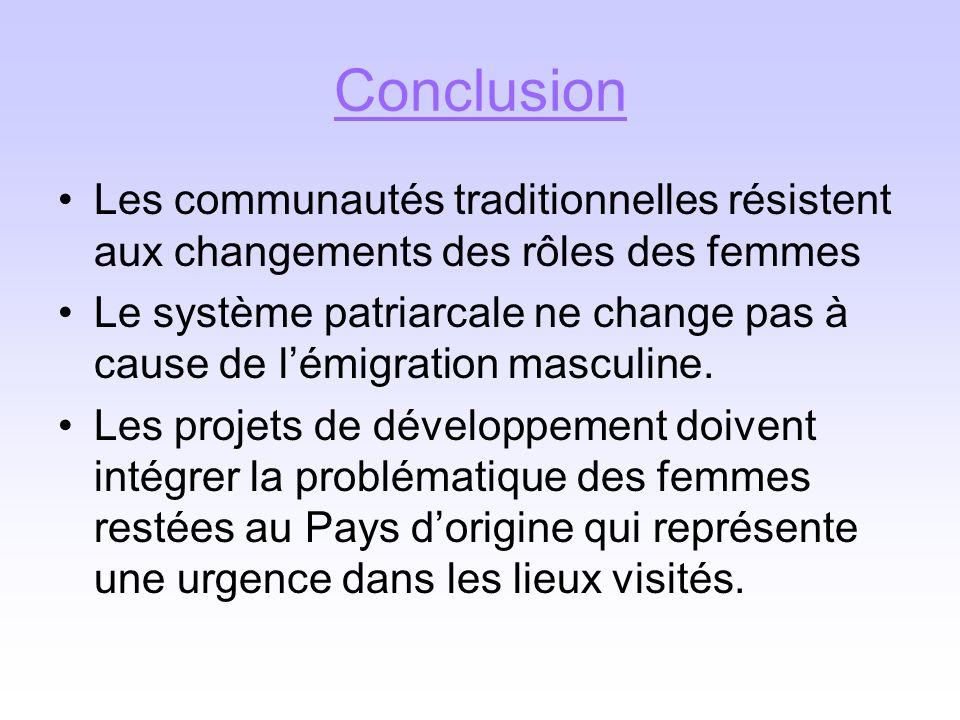 Conclusion Les communautés traditionnelles résistent aux changements des rôles des femmes Le système patriarcale ne change pas à cause de lémigration