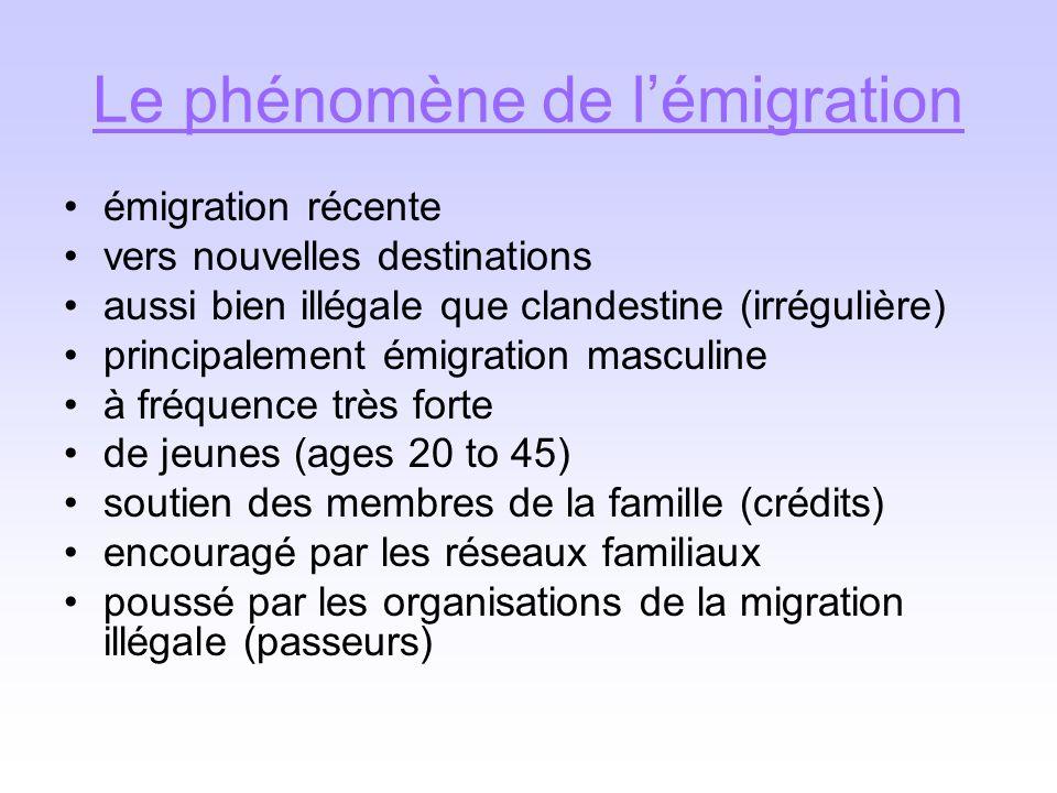Le phénomène de lémigration émigration récente vers nouvelles destinations aussi bien illégale que clandestine (irrégulière) principalement émigration