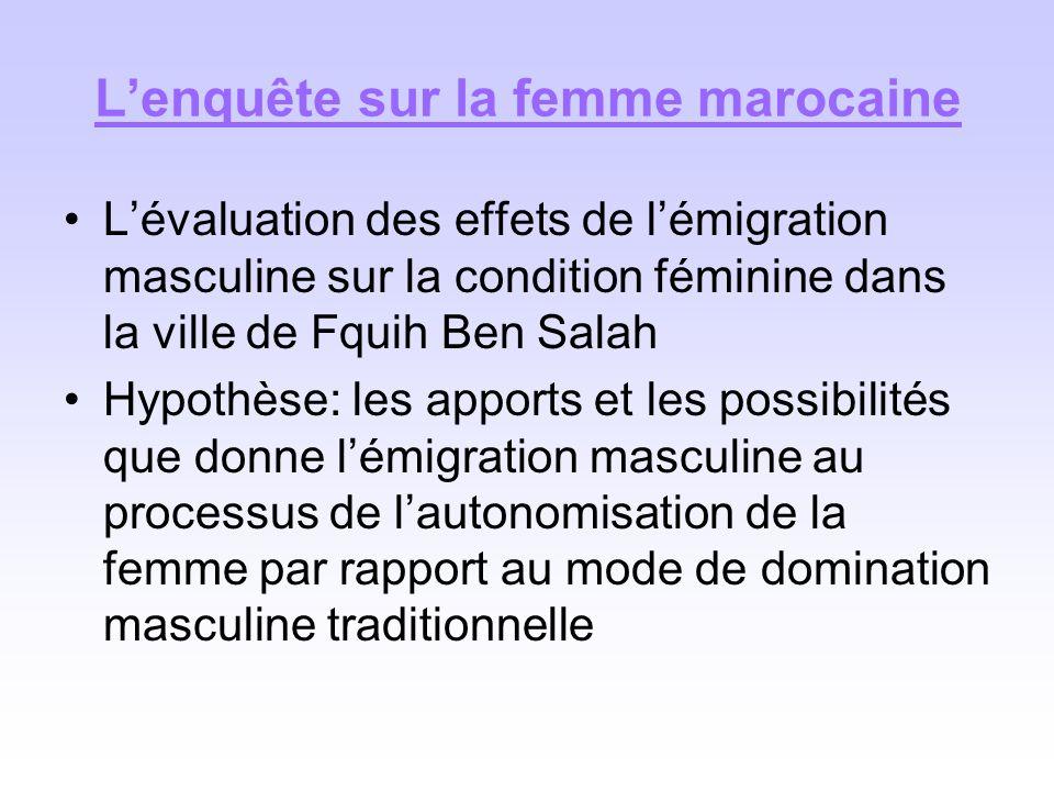 Lenquête sur la femme marocaine Lévaluation des effets de lémigration masculine sur la condition féminine dans la ville de Fquih Ben Salah Hypothèse: