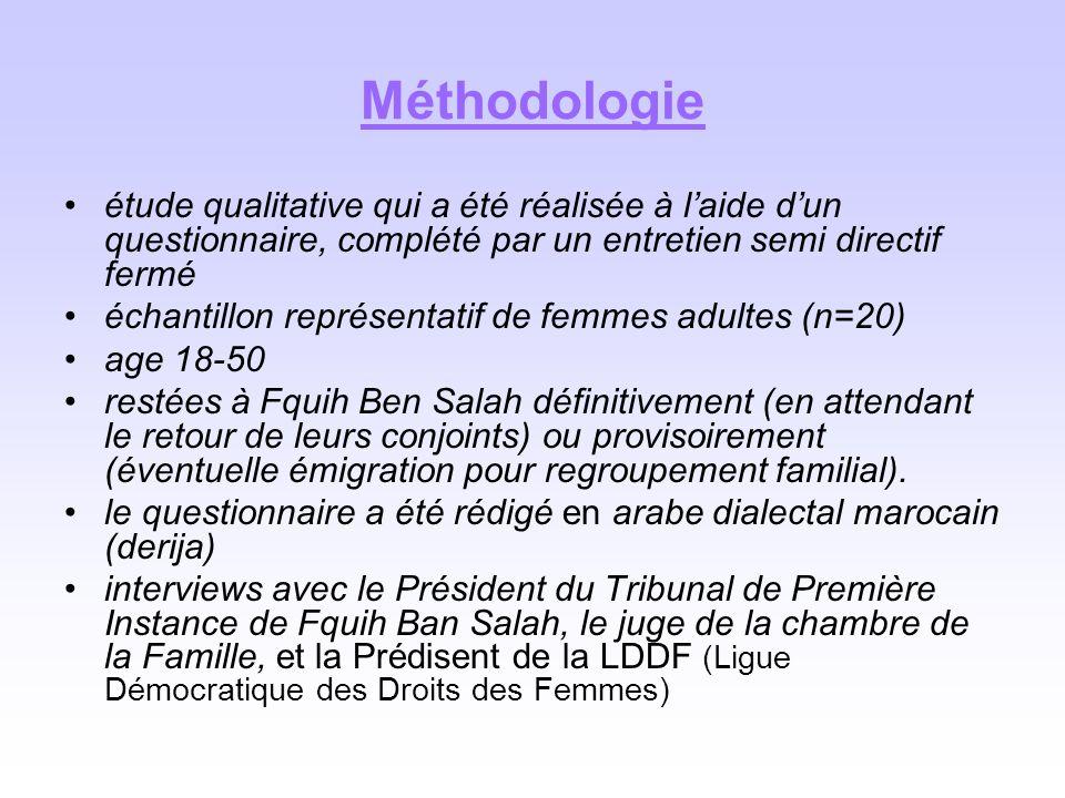 Méthodologie étude qualitative qui a été réalisée à laide dun questionnaire, complété par un entretien semi directif fermé échantillon représentatif d