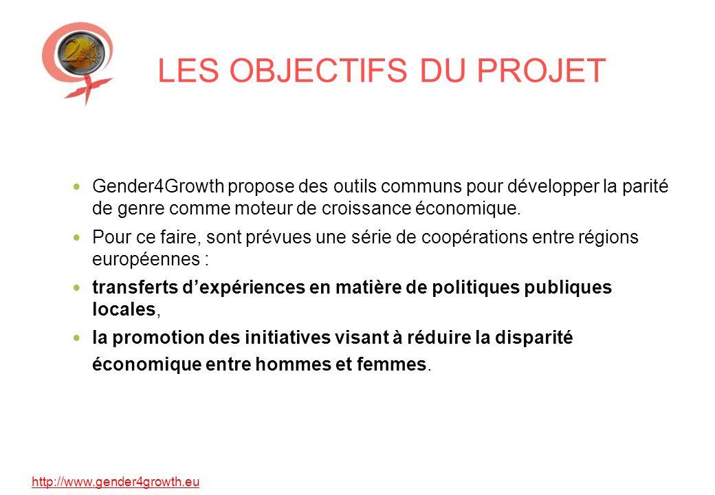 http://www.gender4growth.eu LES OBJECTIFS DU PROJET Gender4Growth propose des outils communs pour développer la parité de genre comme moteur de croissance économique.