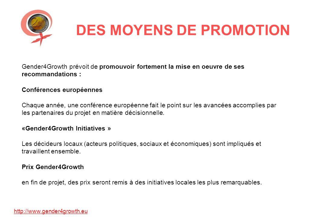 http://www.gender4growth.eu Gender4Growth prévoit de promouvoir fortement la mise en oeuvre de ses recommandations : Conférences européennes Chaque année, une conférence européenne fait le point sur les avancées accomplies par les partenaires du projet en matière décisionnelle.