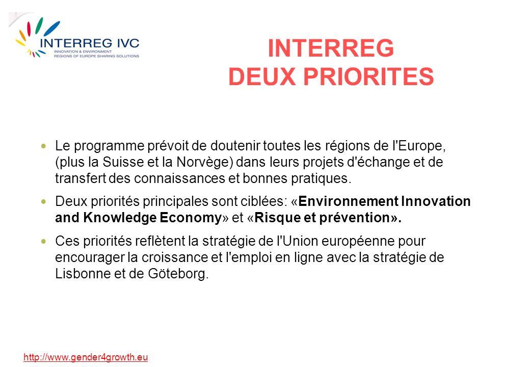 http://www.gender4growth.eu INTERREG DEUX PRIORITES Le programme prévoit de doutenir toutes les régions de l Europe, (plus la Suisse et la Norvège) dans leurs projets d échange et de transfert des connaissances et bonnes pratiques.
