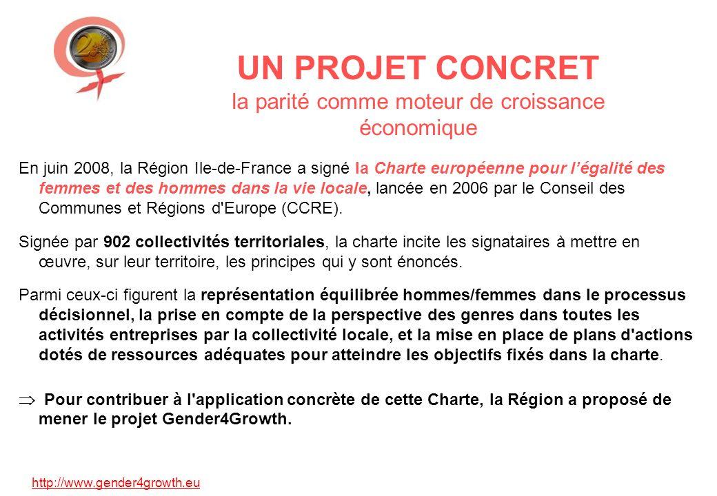 http://www.gender4growth.eu UN PROJET CONCRET la parité comme moteur de croissance économique En juin 2008, la Région Ile-de-France a signé la Charte européenne pour légalité des femmes et des hommes dans la vie locale, lancée en 2006 par le Conseil des Communes et Régions d Europe (CCRE).
