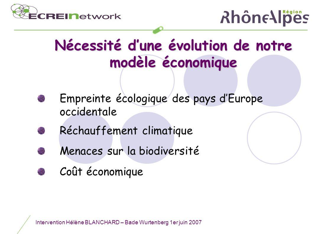 Intervention Hélène BLANCHARD – Bade Wurtenberg 1er juin 2007 Nécessité dune évolution de notre modèle économique Empreinte écologique des pays dEurop