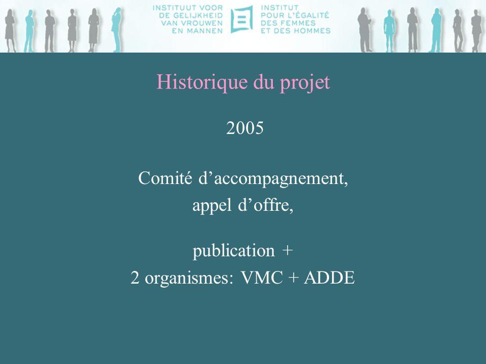 Historique du projet 2005 Comité daccompagnement, appel doffre, publication + 2 organismes: VMC + ADDE