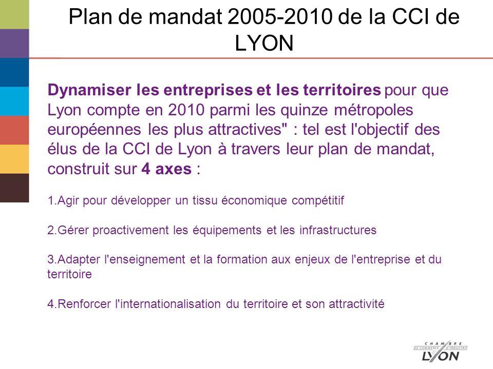 Plan de mandat 2005-2010 de la CCI de LYON Dynamiser les entreprises et les territoires pour que Lyon compte en 2010 parmi les quinze métropoles européennes les plus attractives : tel est l objectif des élus de la CCI de Lyon à travers leur plan de mandat, construit sur 4 axes : 1.Agir pour développer un tissu économique compétitif 2.Gérer proactivement les équipements et les infrastructures 3.Adapter l enseignement et la formation aux enjeux de l entreprise et du territoire 4.Renforcer l internationalisation du territoire et son attractivité