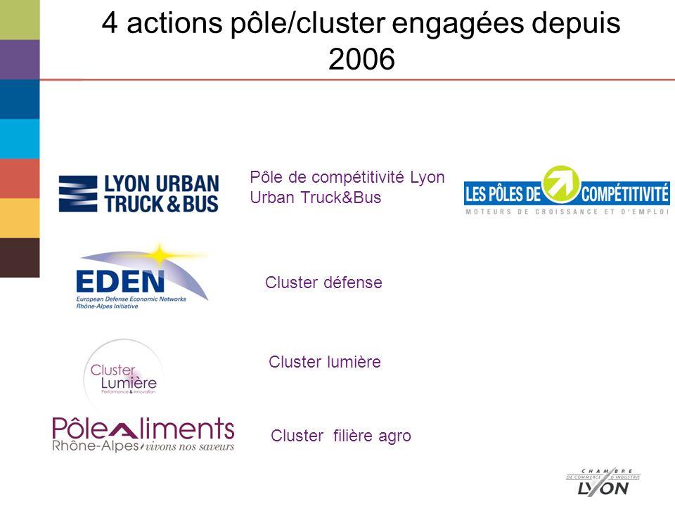 4 actions pôle/cluster engagées depuis 2006 Pôle de compétitivité Lyon Urban Truck&Bus Cluster défense Cluster lumière Cluster filière agro