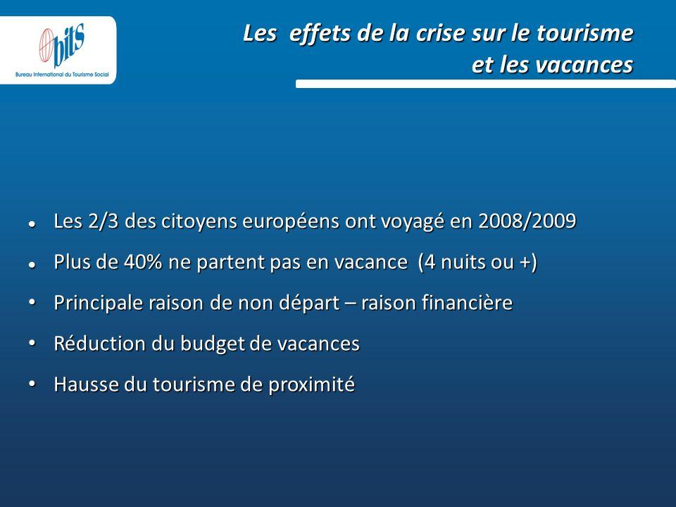 Les effets de la crise sur le tourisme et les vacances Les 2/3 des citoyens européens ont voyagé en 2008/2009 Les 2/3 des citoyens européens ont voyagé en 2008/2009 Plus de 40% ne partent pas en vacance (4 nuits ou +) Plus de 40% ne partent pas en vacance (4 nuits ou +) Principale raison de non départ – raison financière Principale raison de non départ – raison financière Réduction du budget de vacances Réduction du budget de vacances Hausse du tourisme de proximité Hausse du tourisme de proximité