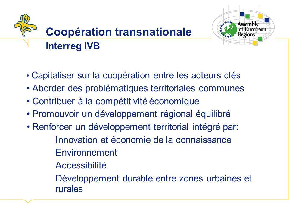 Coopération transnationale Interreg IVB Capitaliser sur la coopération entre les acteurs clés Aborder des problématiques territoriales communes Contribuer à la compétitivité économique Promouvoir un développement régional équilibré Renforcer un développement territorial intégré par: Innovation et économie de la connaissance Environnement Accessibilité Développement durable entre zones urbaines et rurales