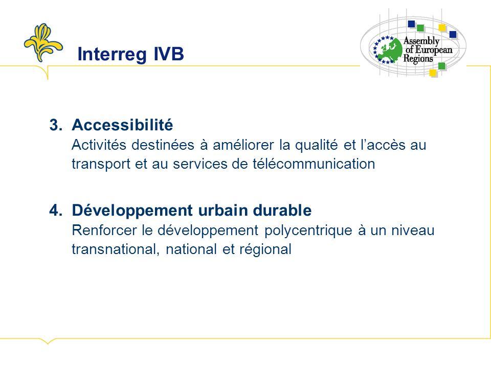 Interreg IVB 3.Accessibilité Activités destinées à améliorer la qualité et laccès au transport et au services de télécommunication 4.Développement urbain durable Renforcer le développement polycentrique à un niveau transnational, national et régional