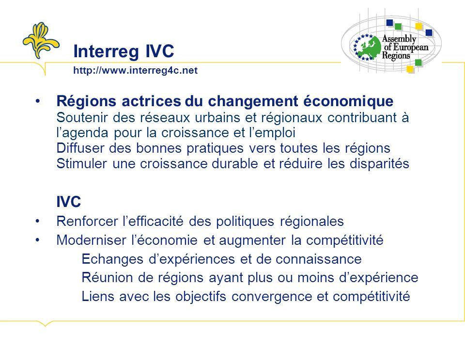 Interreg IVC http://www.interreg4c.net Régions actrices du changement économique Soutenir des réseaux urbains et régionaux contribuant à lagenda pour la croissance et lemploi Diffuser des bonnes pratiques vers toutes les régions Stimuler une croissance durable et réduire les disparités IVC Renforcer lefficacité des politiques régionales Moderniser léconomie et augmenter la compétitivité Echanges dexpériences et de connaissance Réunion de régions ayant plus ou moins dexpérience Liens avec les objectifs convergence et compétitivité
