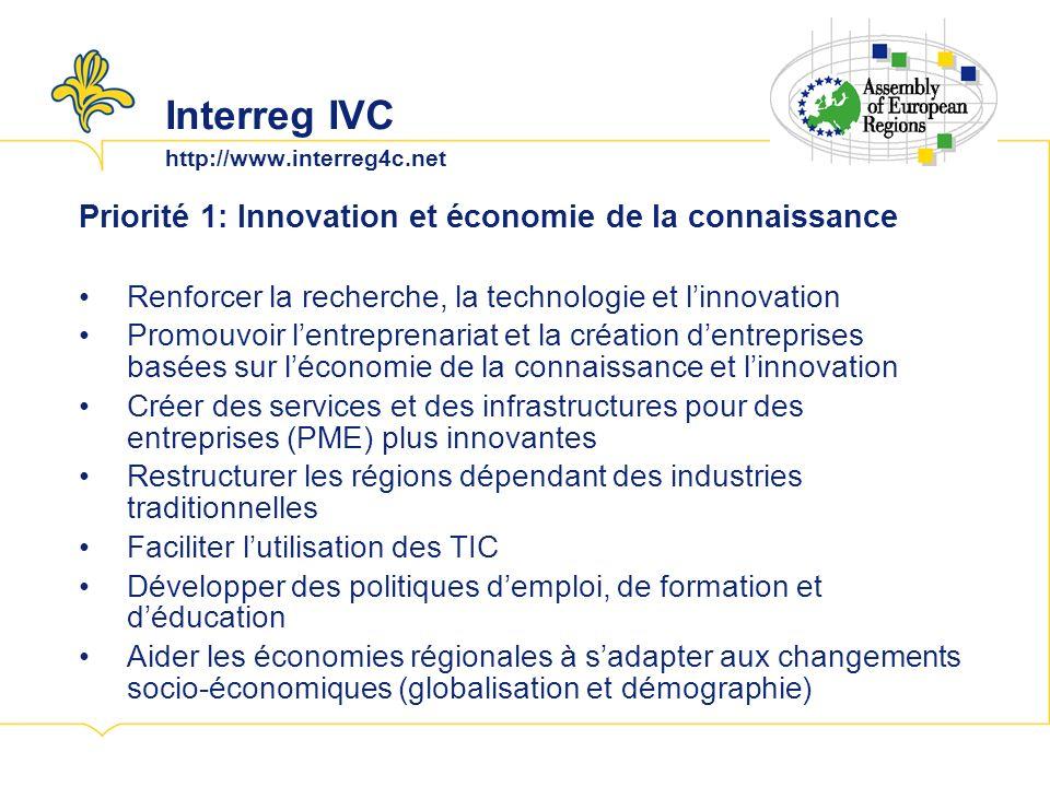 Interreg IVC http://www.interreg4c.net Priorité 1: Innovation et économie de la connaissance Renforcer la recherche, la technologie et linnovation Promouvoir lentreprenariat et la création dentreprises basées sur léconomie de la connaissance et linnovation Créer des services et des infrastructures pour des entreprises (PME) plus innovantes Restructurer les régions dépendant des industries traditionnelles Faciliter lutilisation des TIC Développer des politiques demploi, de formation et déducation Aider les économies régionales à sadapter aux changements socio-économiques (globalisation et démographie)