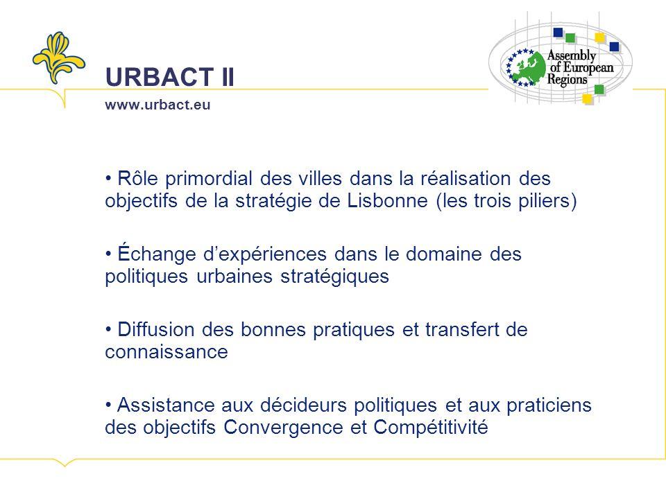 URBACT II www.urbact.eu Rôle primordial des villes dans la réalisation des objectifs de la stratégie de Lisbonne (les trois piliers) Échange dexpériences dans le domaine des politiques urbaines stratégiques Diffusion des bonnes pratiques et transfert de connaissance Assistance aux décideurs politiques et aux praticiens des objectifs Convergence et Compétitivité