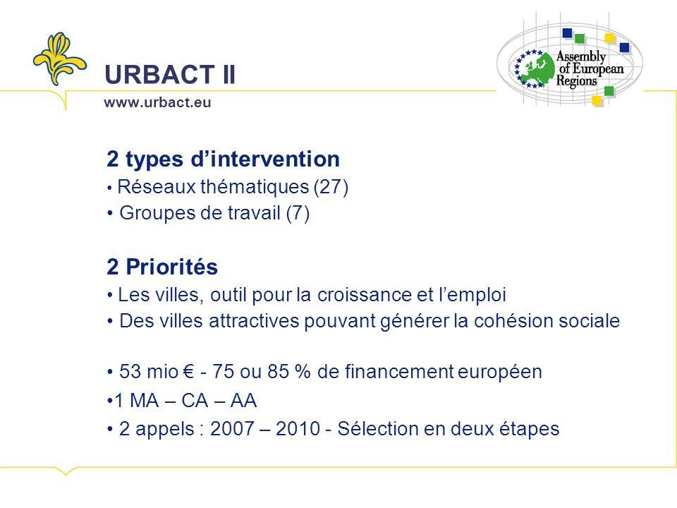 URBACT II www.urbact.eu 2 types dintervention Réseaux thématiques (27) Groupes de travail (7) 2 Priorités Les villes, outil pour la croissance et lemploi Des villes attractives pouvant générer la cohésion sociale 53 mio - 75 ou 85 % de financement européen 1 MA – CA – AA 2 appels : 2007 – 2010 - Sélection en deux étapes