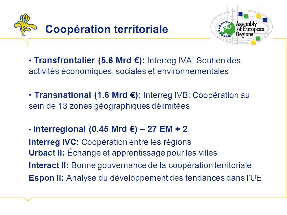 Coopération territoriale Transfrontalier (5.6 Mrd ): Interreg IVA: Soutien des activités économiques, sociales et environnementales Transnational (1.6 Mrd ): Interreg IVB: Coopération au sein de 13 zones géographiques délimitées Interregional (0.45 Mrd ) – 27 EM + 2 Interreg IVC: Coopération entre les régions Urbact II: Échange et apprentissage pour les villes Interact II: Bonne gouvernance de la coopération territoriale Espon II: Analyse du développement des tendances dans lUE