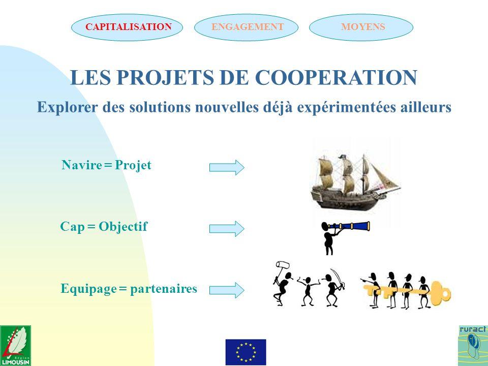 LES PROJETS DE COOPERATION Explorer des solutions nouvelles déjà expérimentées ailleurs Navire = Projet Equipage = partenaires Cap = Objectif CAPITALISATIONENGAGEMENTMOYENS