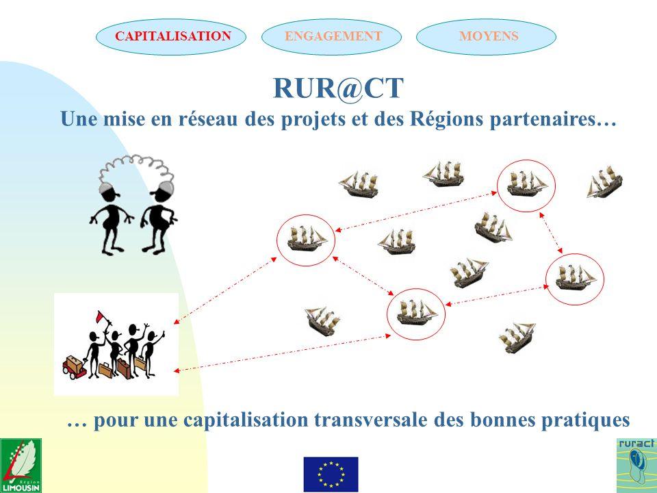 RUR@CT Une mise en réseau des projets et des Régions partenaires… CAPITALISATIONENGAGEMENTMOYENS … pour une capitalisation transversale des bonnes pratiques