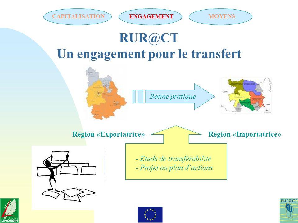 RUR@CT Un engagement pour le transfert Région «Exportatrice»Région «Importatrice» - Etude de transférabilité - Projet ou plan dactions Bonne pratique CAPITALISATIONENGAGEMENTMOYENS
