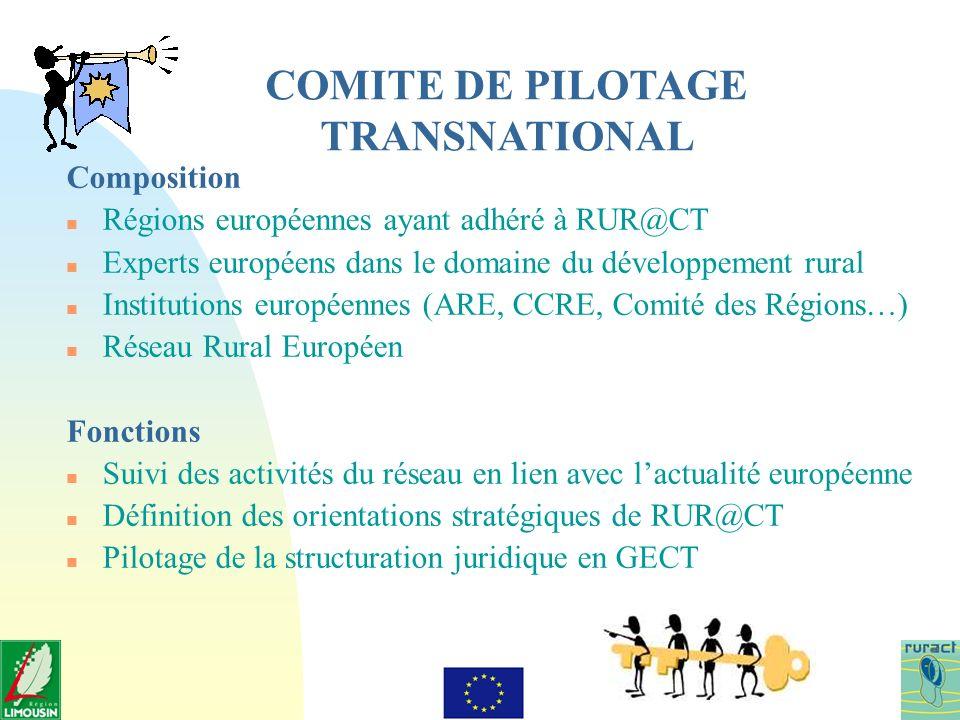 Composition n Régions européennes ayant adhéré à RUR@CT n Experts européens dans le domaine du développement rural n Institutions européennes (ARE, CC