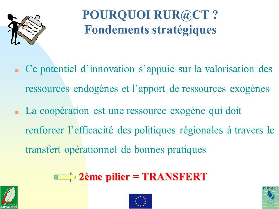 RUR@CT Cest aussi un espace de réflexion stratégique n Conférences organisées tous les 2 ans « Régions rurales innovantes » => débats et propositions sur les évolutions de la politique européenne de développement rural à lhorizon 2013 en lien avec : - le bilan de santé de la PAC - la révision du budget européen - la réforme de la politique de cohésion