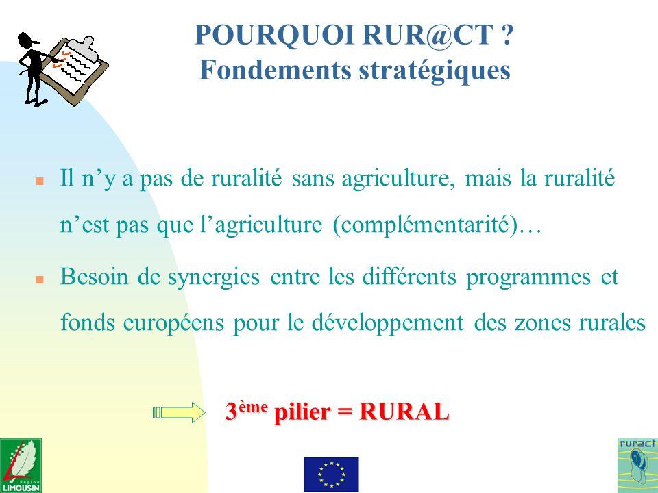 POURQUOI RUR@CT ? Fondements stratégiques n Il ny a pas de ruralité sans agriculture, mais la ruralité nest pas que lagriculture (complémentarité)… n