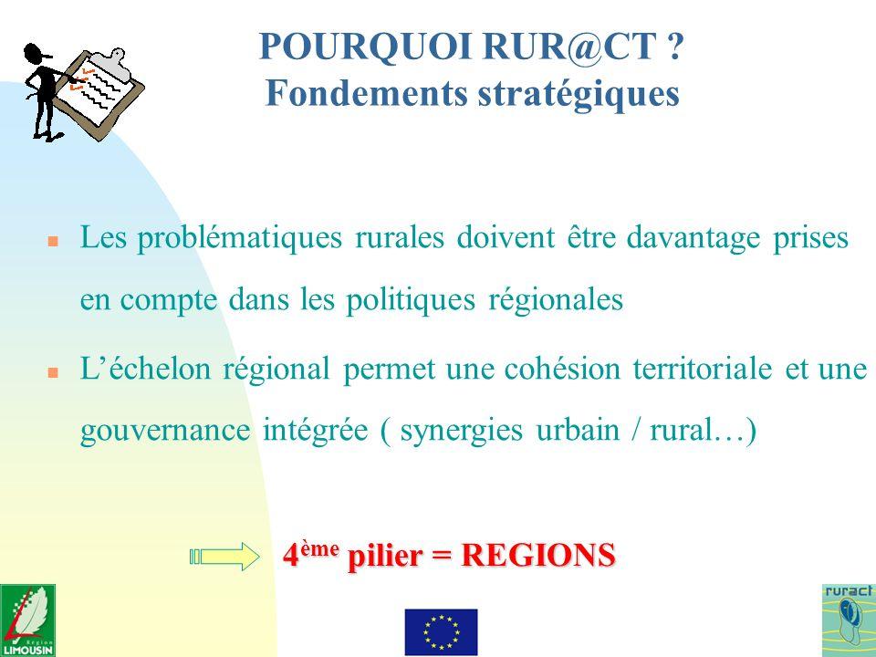 POURQUOI RUR@CT ? Fondements stratégiques n Les problématiques rurales doivent être davantage prises en compte dans les politiques régionales n Léchel