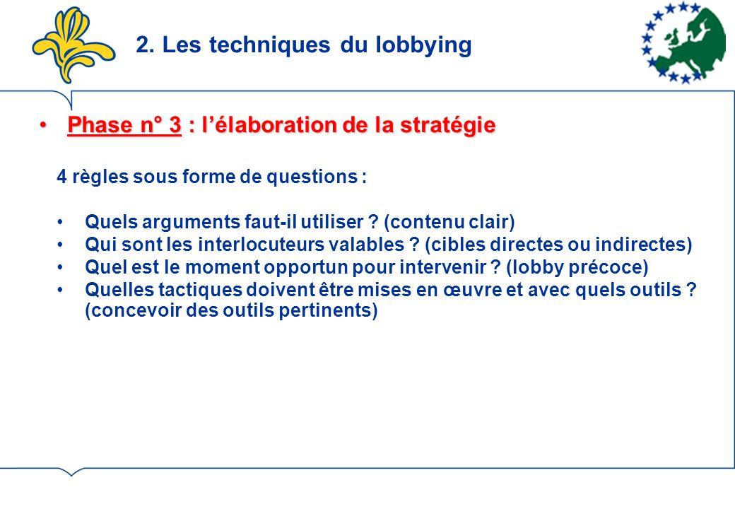 2. Les techniques du lobbying Phase n° 3 : lélaboration de la stratégiePhase n° 3 : lélaboration de la stratégie 4 règles sous forme de questions : Qu