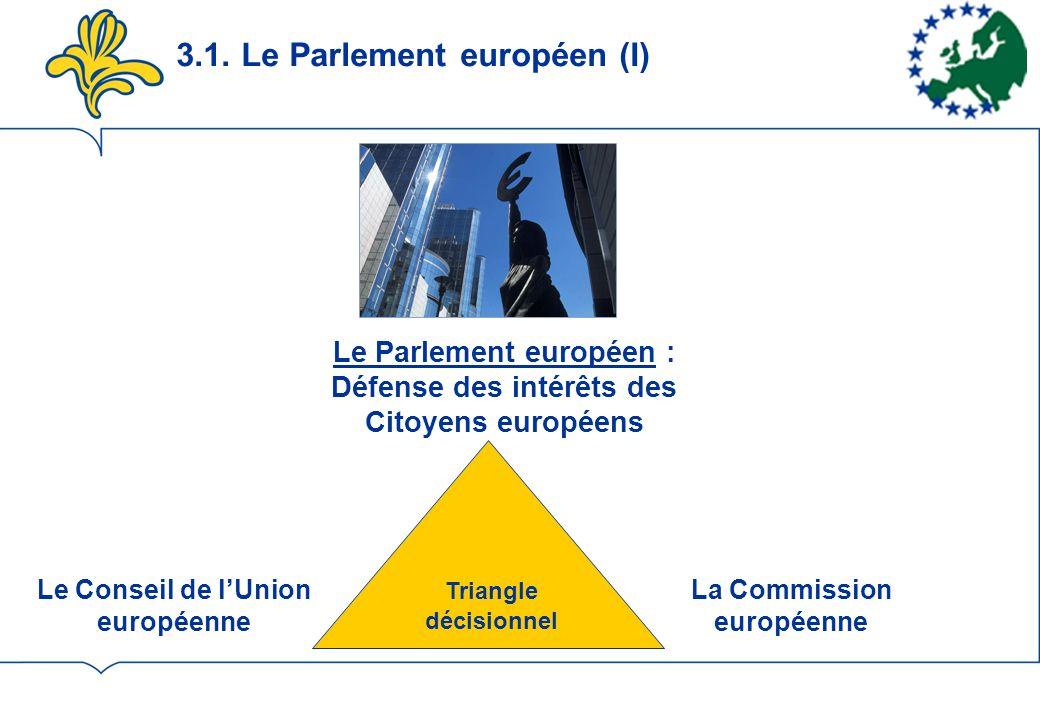 3.1. Le Parlement européen (I) Le Conseil de lUnion européenne La Commission européenne Le Parlement européen : Défense des intérêts des Citoyens euro