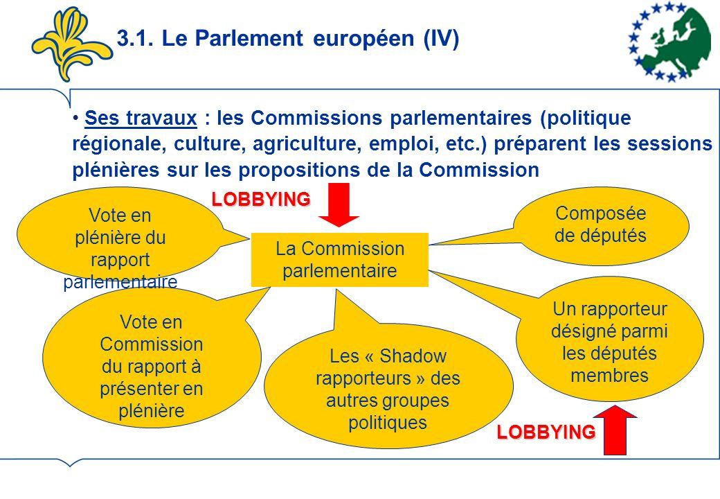 3.1. Le Parlement européen (IV) Ses travaux : les Commissions parlementaires (politique régionale, culture, agriculture, emploi, etc.) préparent les s