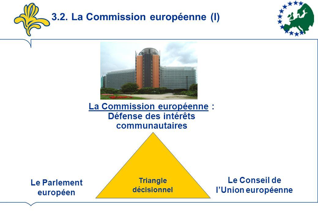 3.2. La Commission européenne (I) Le Parlement européen Le Conseil de lUnion européenne La Commission européenne : Défense des intérêts communautaires