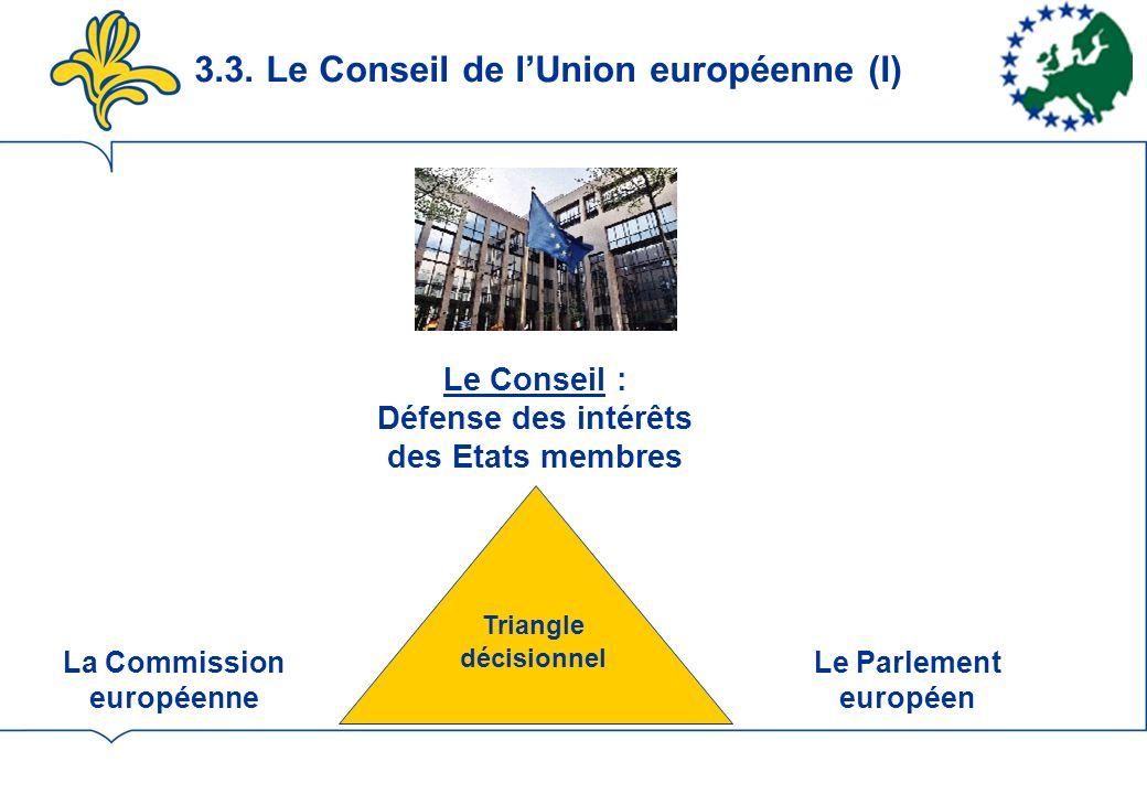 3.3. Le Conseil de lUnion européenne (I) La Commission européenne Le Parlement européen Le Conseil : Défense des intérêts des Etats membres Triangle d
