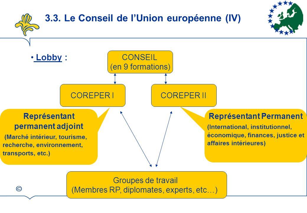 CONSEIL (en 9 formations) COREPER ICOREPER II Groupes de travail (Membres RP, diplomates, experts, etc…) 3.3.