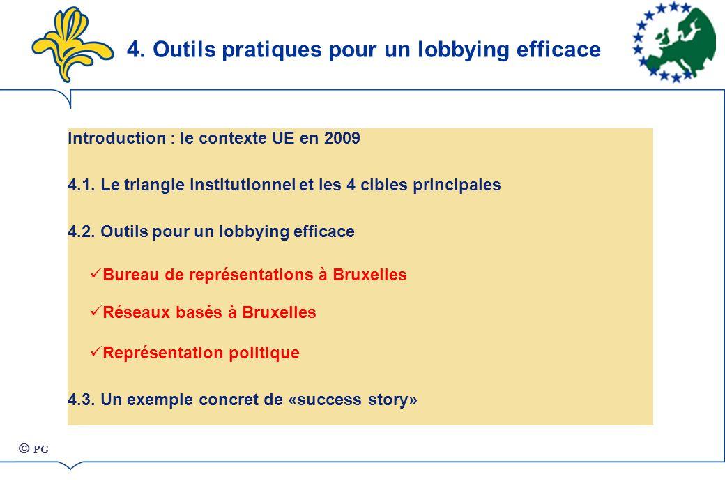 4.Outils pratiques pour un lobbying efficace Introduction : le contexte UE en 2009 4.1.