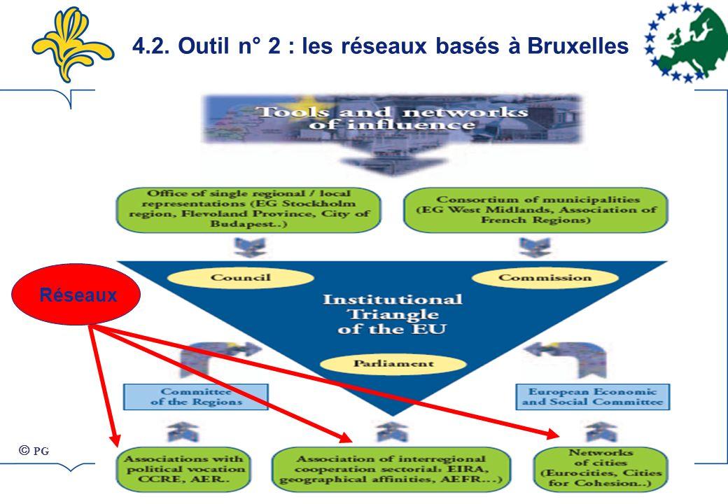 Réseaux PG 4.2. Outil n° 2 : les réseaux basés à Bruxelles