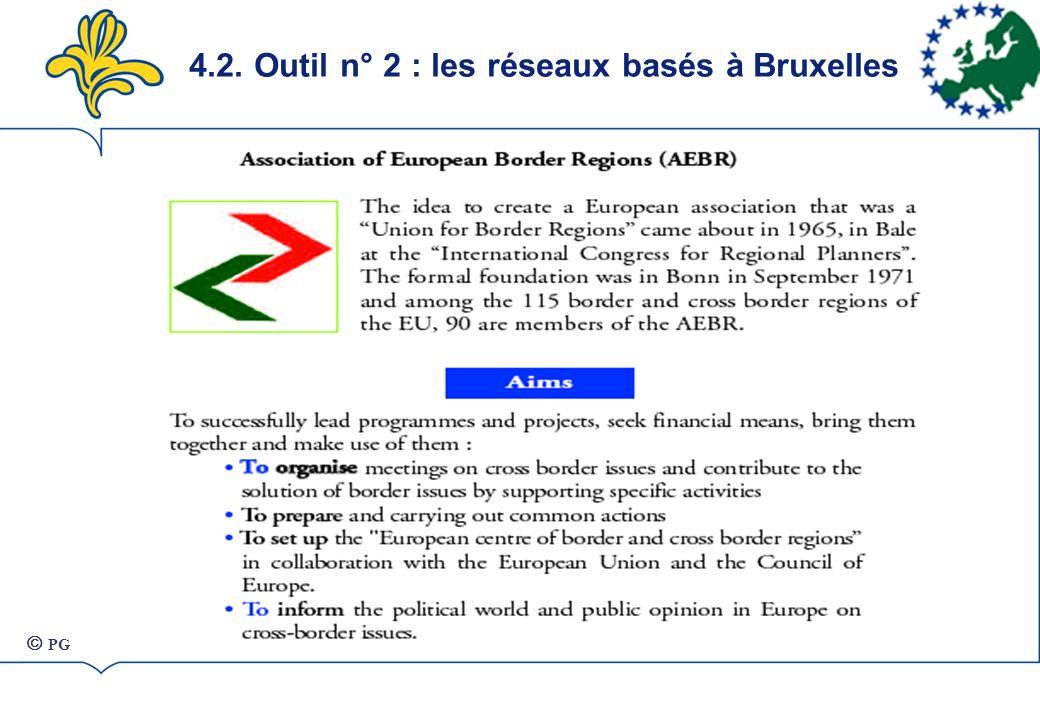 PG 4.2. Outil n° 2 : les réseaux basés à Bruxelles