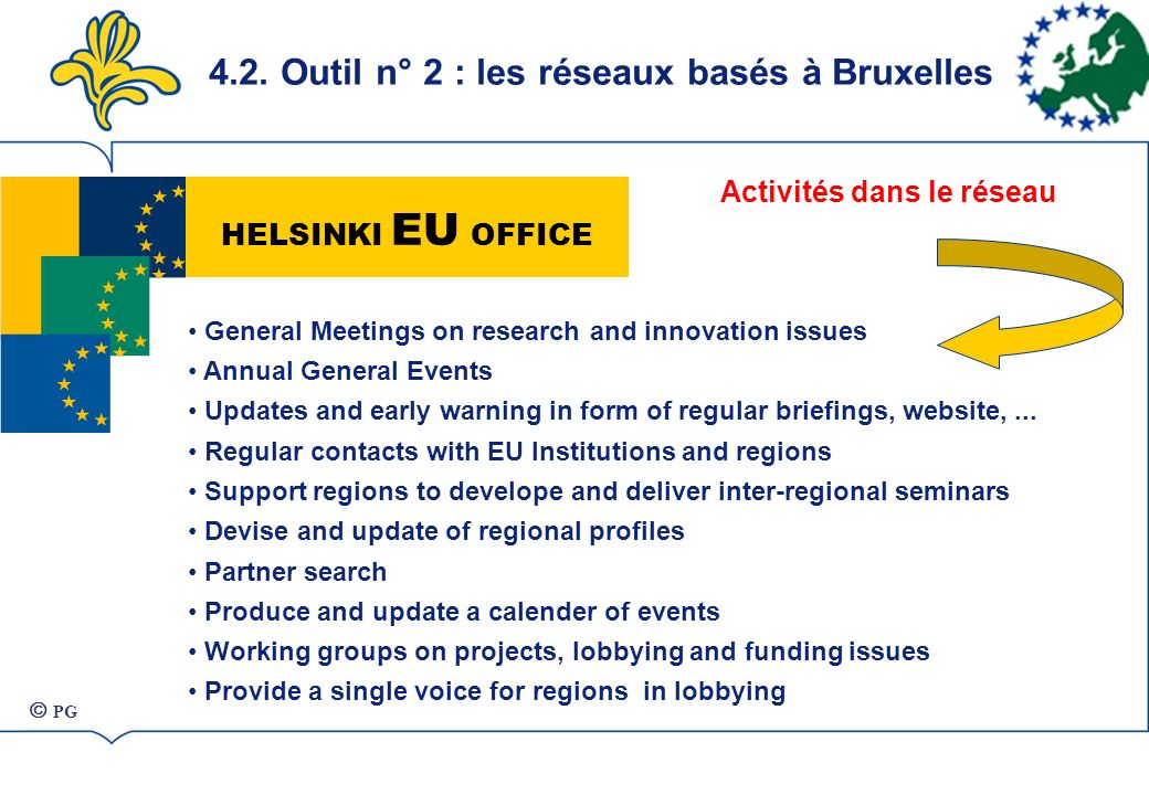 HELSINKI EU OFFICE General Meetings on research and innovation issues Annual General Events Updates and early warning in form of regular briefings, we