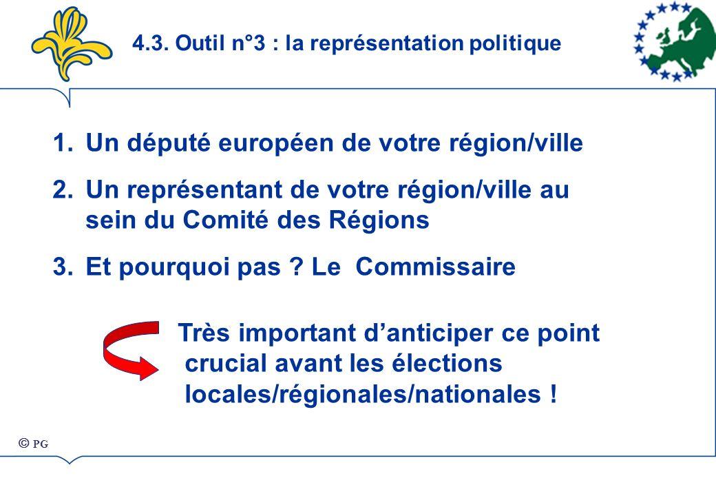 4.3. Outil n°3 : la représentation politique 1.Un député européen de votre région/ville 2.Un représentant de votre région/ville au sein du Comité des