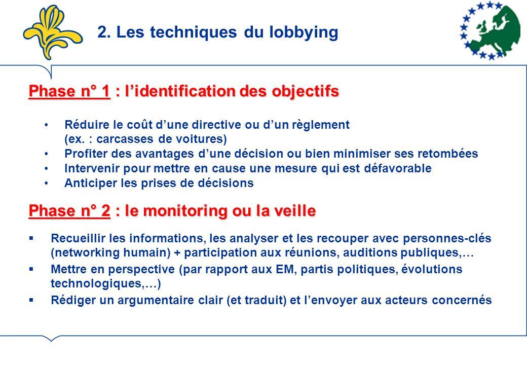2. Les techniques du lobbying Phase n° 1 : lidentification des objectifs Réduire le coût dune directive ou dun règlement (ex. : carcasses de voitures)