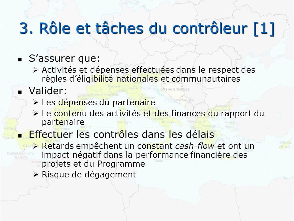 3. Rôle et tâches du contrôleur [1] Sassurer que: Sassurer que: Activités et dépenses effectuées dans le respect des règles déligibilité nationales et