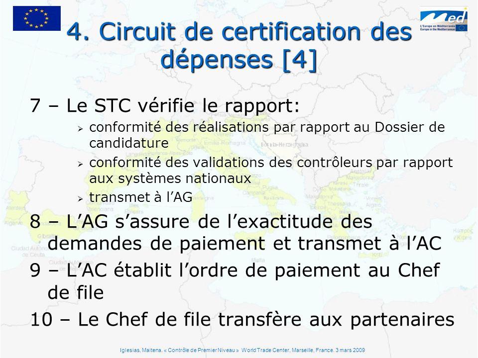 4. Circuit de certification des dépenses [4] 7 – Le STC vérifie le rapport: conformité des réalisations par rapport au Dossier de candidature conformi