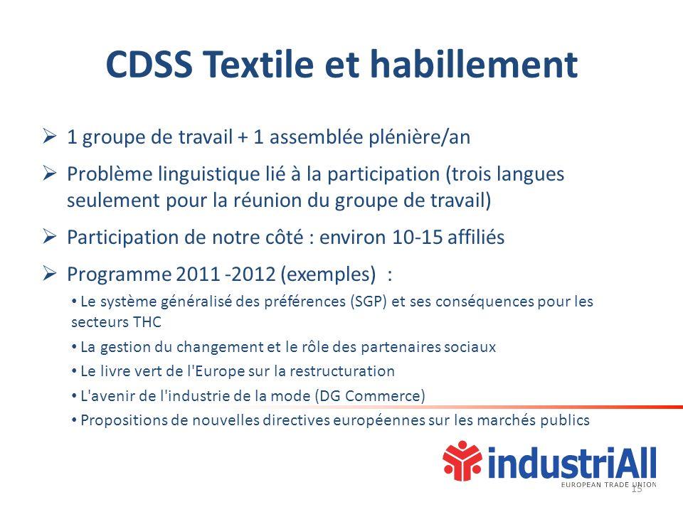 CDSS Textile et habillement 1 groupe de travail + 1 assemblée plénière/an Problème linguistique lié à la participation (trois langues seulement pour l