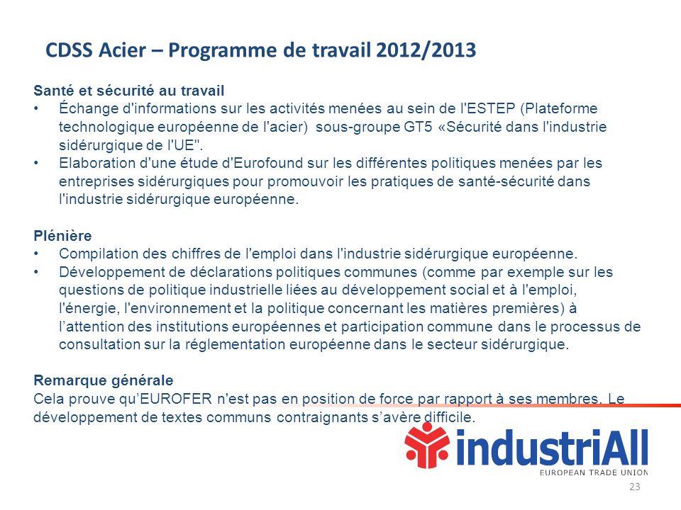 Santé et sécurité au travail Échange d'informations sur les activités menées au sein de l'ESTEP (Plateforme technologique européenne de l'acier) sous-