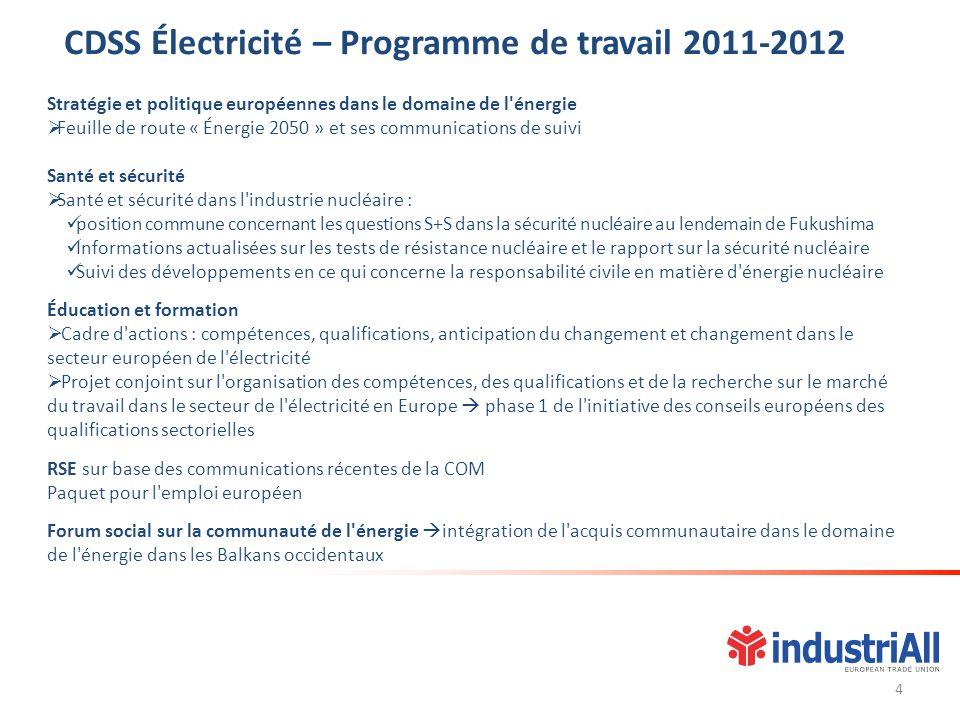 Stratégie et politique européennes dans le domaine de l'énergie Feuille de route « Énergie 2050 » et ses communications de suivi Santé et sécurité San