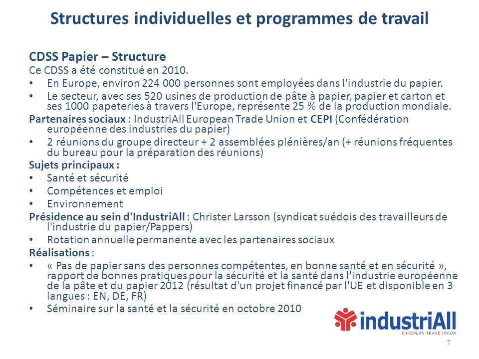 Structures individuelles et programmes de travail CDSS Papier – Structure Ce CDSS a été constitué en 2010. En Europe, environ 224 000 personnes sont e